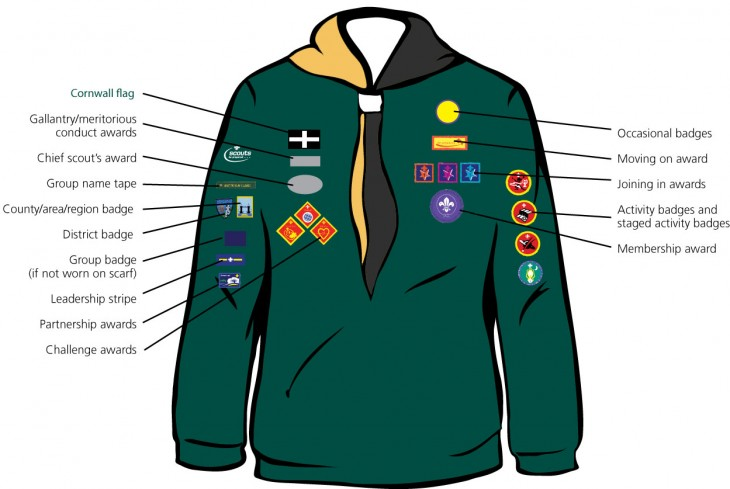 Guide to Badge Position on Cubs Scouts Uniform